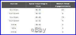 4xWheel Adapters 5x4.5 to 5x5 1.25 ADAPTS JEEP JK WHEELS ON TJ YJ KK SJ XJ MJ