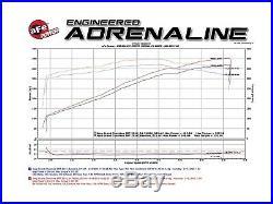 AFe Momentum GT Cold Air Intake For 12-19 Jeep Grand Cherokee SRT-8 SRT 6.4L V8