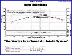 Injen P-Flow Black Air Intake Kit for 2005-2009 Jeep Grand Cherokee 4.7L